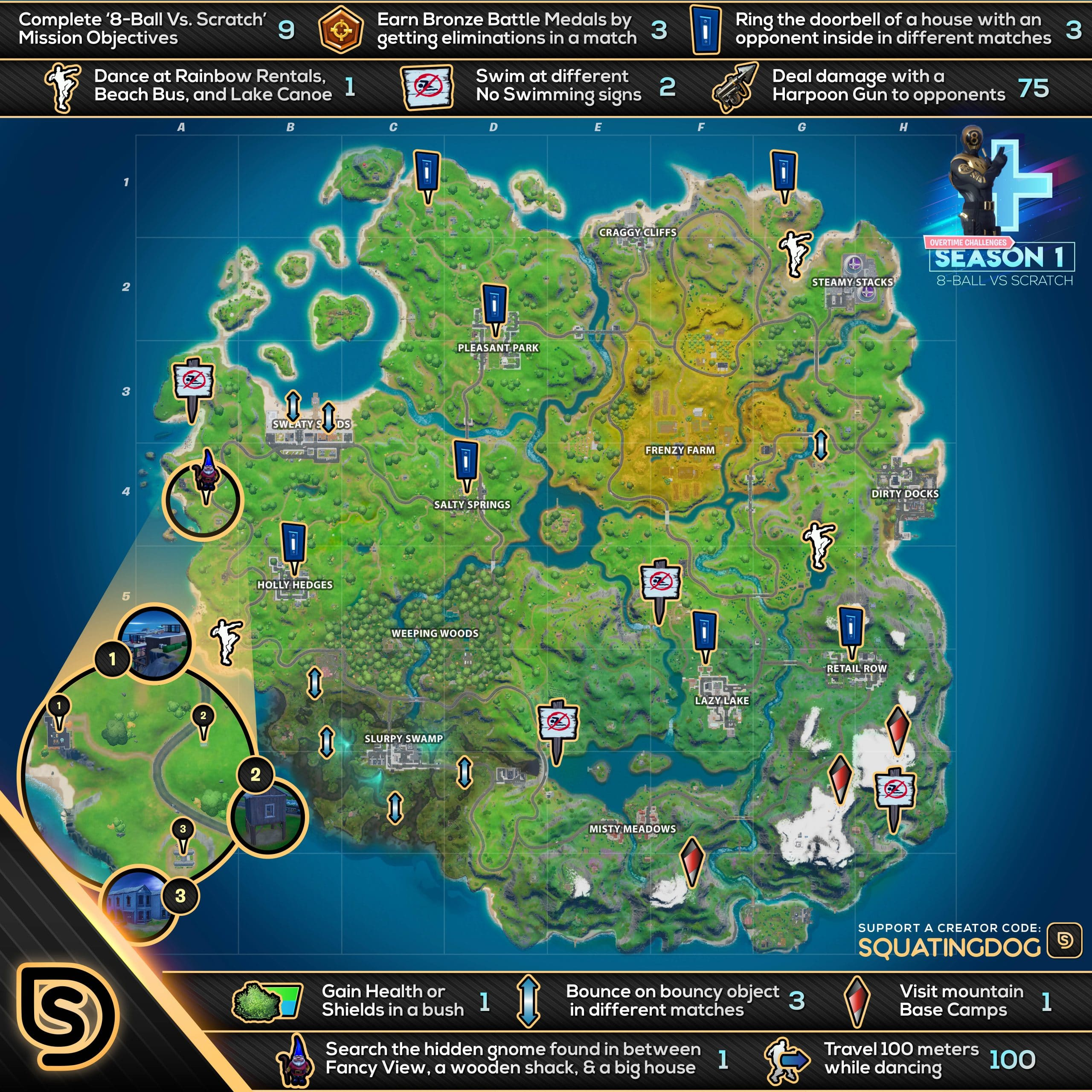 Fortnite Season 11 Überstunden Herausforderungen - 8-Ball Vs Scratch Cheat Sheet