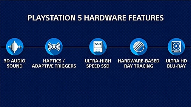 Die allgemeinen Spezifikationen und Hardwarefunktionen der PlayStation 5.